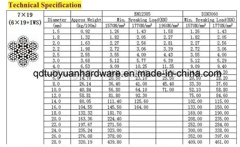 Luxury Wire Rope Sling Capacity Chart Ensign - Everything You Need ...