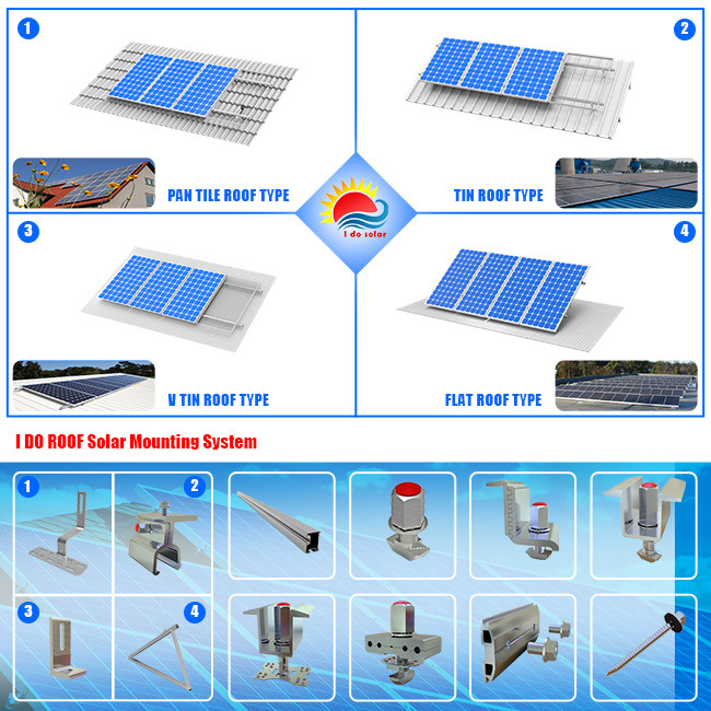 Solar Energy Slope Roof Mounting Brackets Products (HBY7)