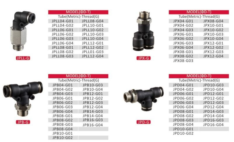 Pneumatic Fitting One Touch Without O-Ring Pipe Fitting