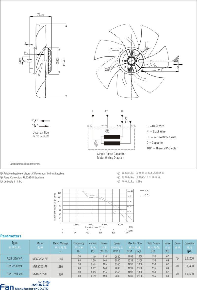 Fan Blade with Motor for Axial Fan (FJ2E-250. V)