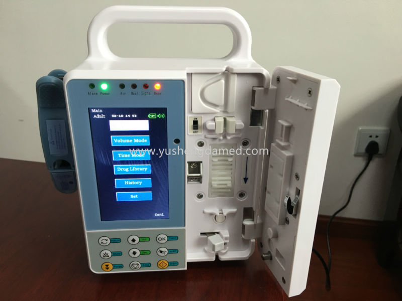 Infusion Systems Perspective : China small size hospital equipment veterinary infusion