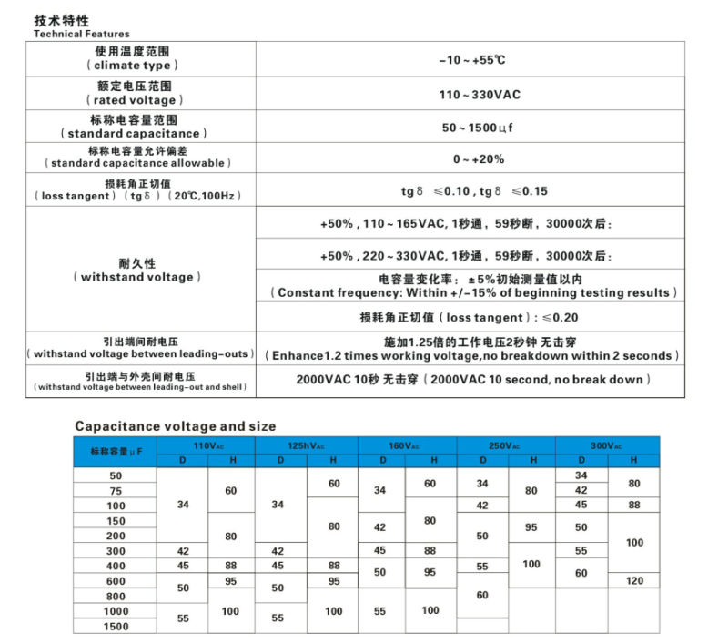 Proddetail additionally Y2FwYWNpdG9yLXNlbGVjdGlvbi1jaGFydC1mb3ItbW90b3Jz also Motor   Chart 3 Phase also Single Phase Motor Capacitor Sizing Chart besides YC Series Heavy Duty Single Phase 228270211. on starting capacitor sizing chart