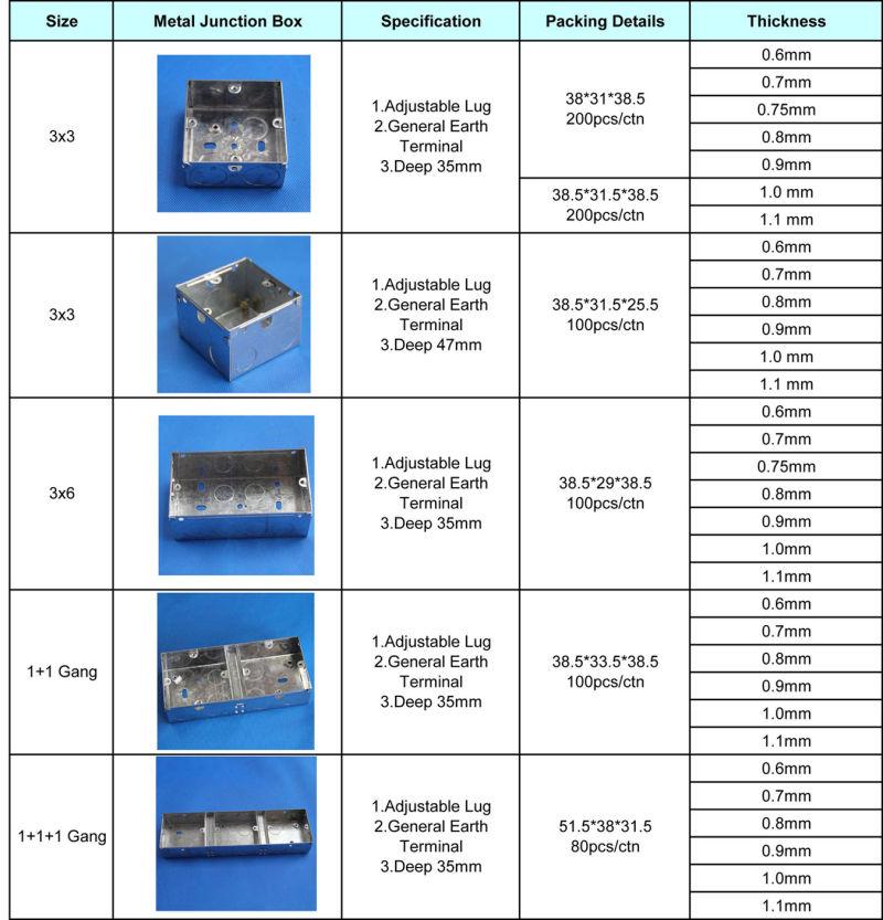Full Size Electrical Metal Gi Box