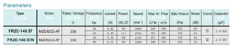 Backward Centrifugal Fan for Air Conditioner (FR2E-140.57)