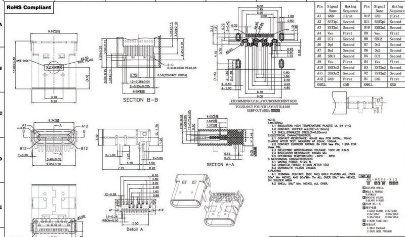 female board mount usb 3 1 c type r  a smt connector  adusbf   u2013 female board mount usb 3 1 c type