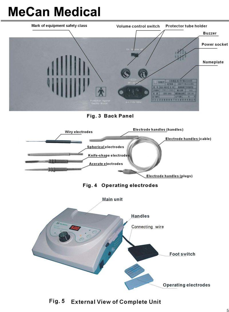electrosurgical machine