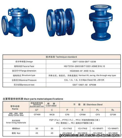 PTFE Lined Through Way Lift Check Valve (H41F46)