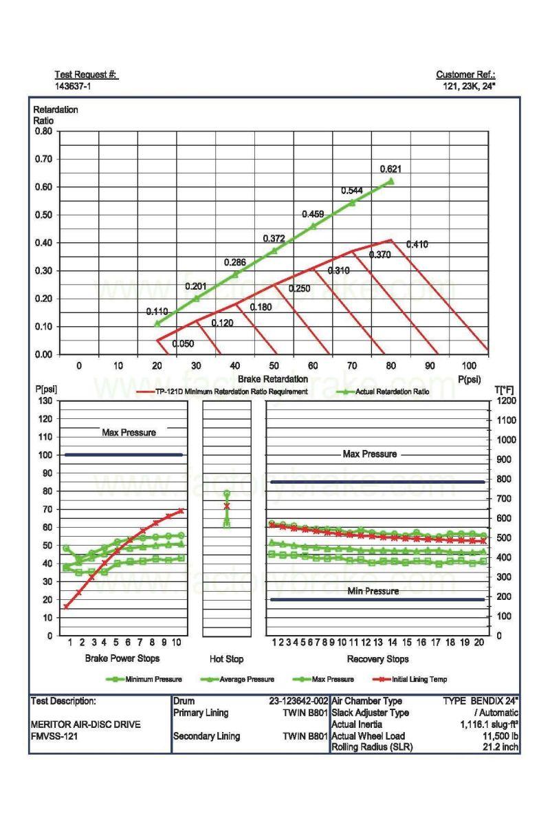 Original Quality Brake Pads Wva 29087 29030 29202 29253 29108 Top Pad Diagram