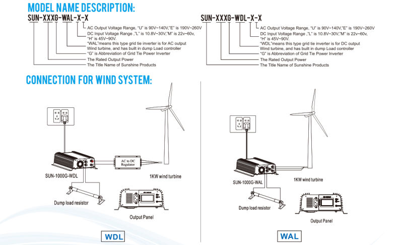 Second Generation, 2000W Wind Power Grid Tie Inverter Sun-2000g2-Wal-LCD