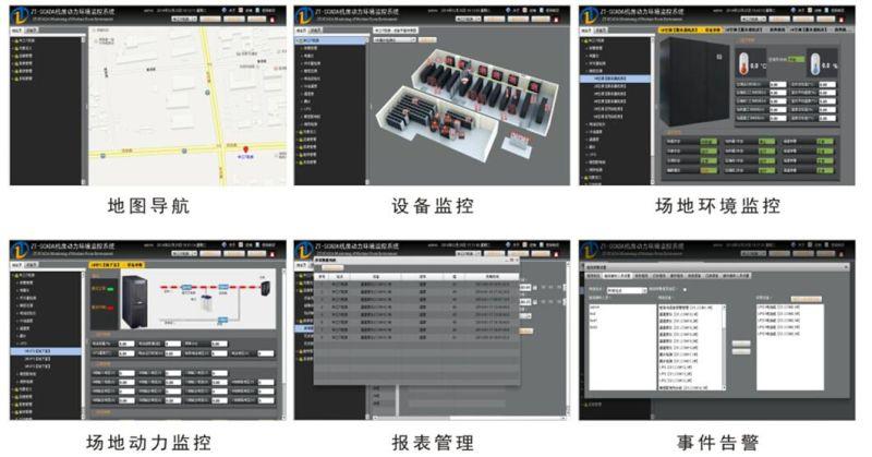 Environment Monitoring System : Data center environment monitoring system driverlayer