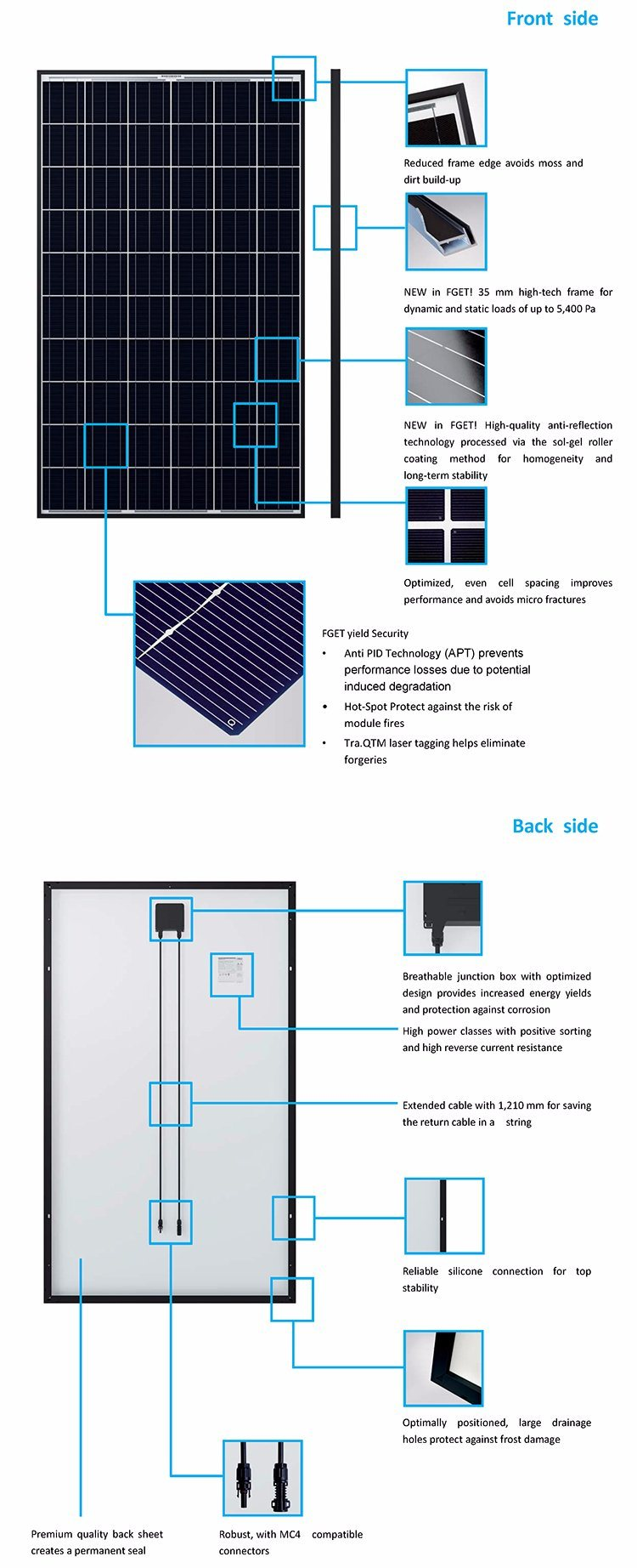 High Efficiency 250W Power Mono PV Solar Panel