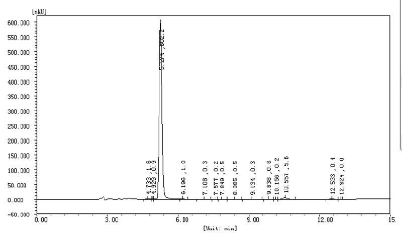Stanozolol Winstrol en poudre pour la musculation CAS 10418-03-8