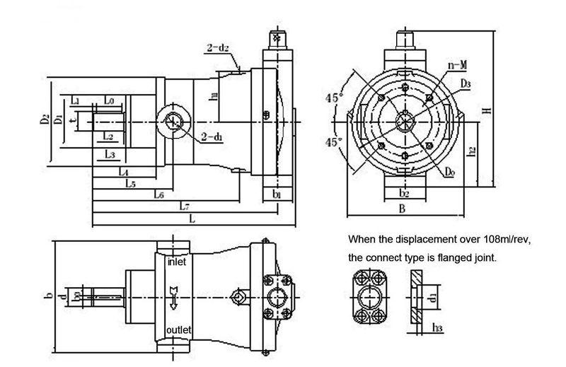 piston pump  piston pump hs code