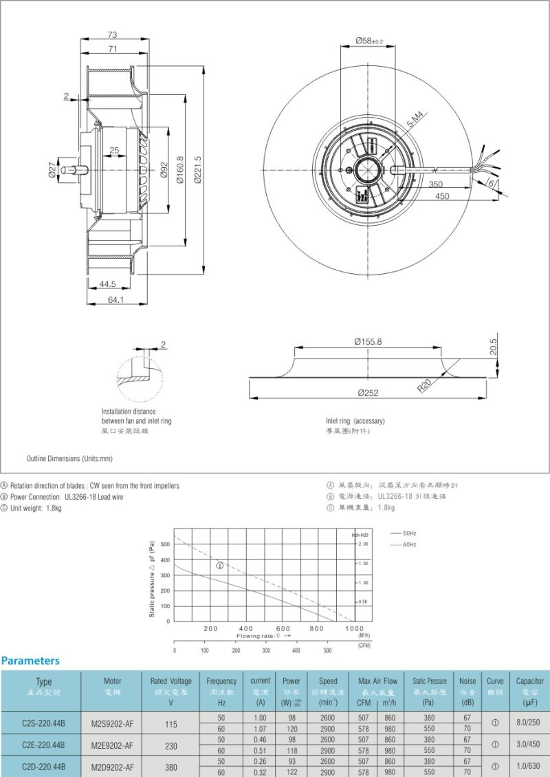 Low Pressure Centrifugal Fans with Backward-Curved Blades Fjc2e-220.44b
