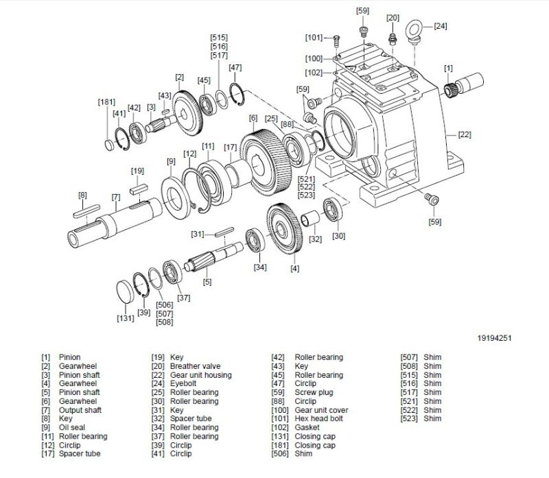 Product Sew R Helical Gearbox R Gearmotor RF RFS RS RX  eyiniosyg moreover Gear Forces additionally Drwg together with Page 2 also Z Series Top Entry Agitator. on worm gearbox