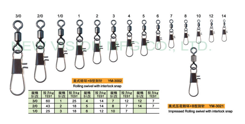China rolling swivel with safety snap ym 3001 3002 for Fishing swivels size chart