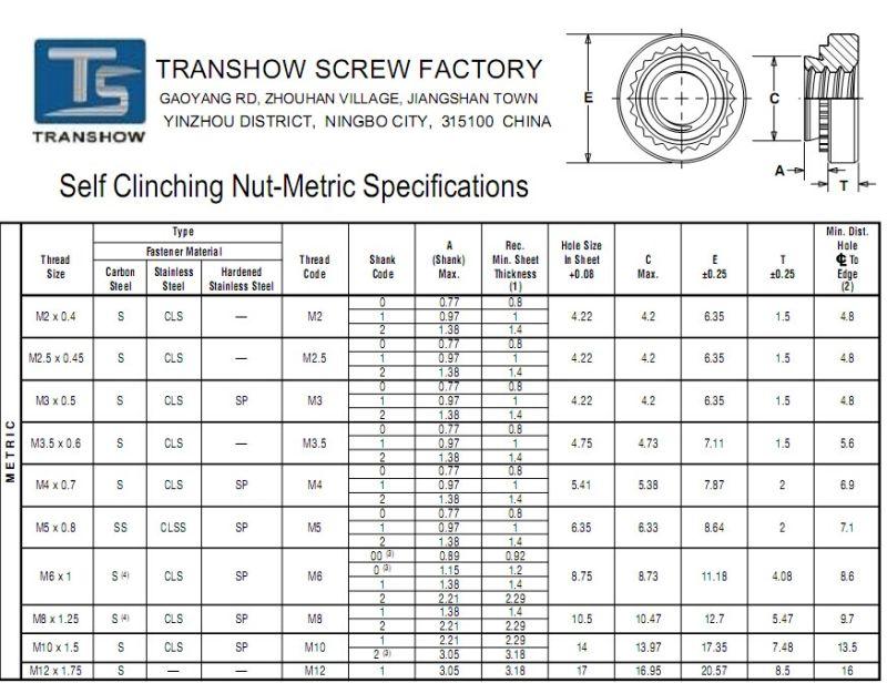 self clinching screw size guide