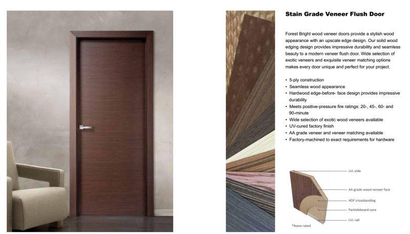 China black walnut veneered flush wood door china flush for Flush interior wood doors