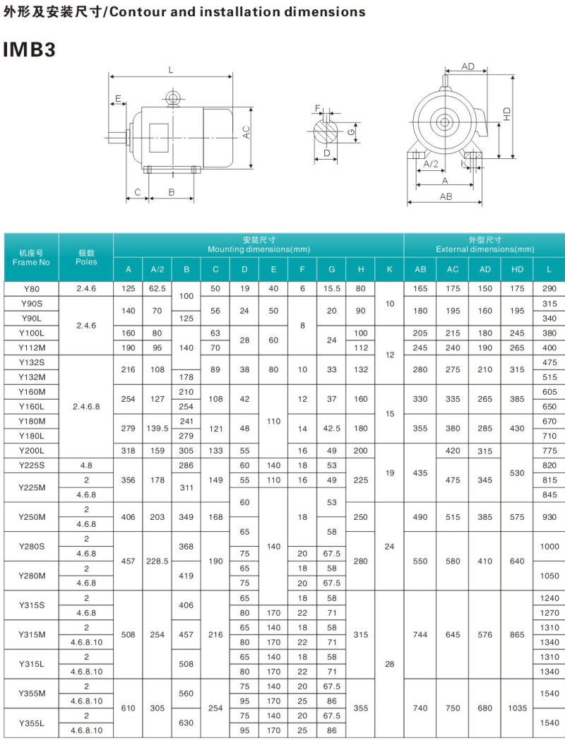 Tefc electric motor wiring diagram circuit diagram maker for Standard electric motor sizes