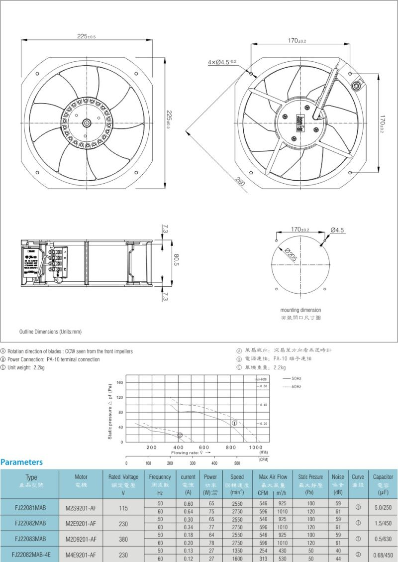 225X225X80mm Metal Impeller High Quality AC Axial Fan (FJ22082MAB)