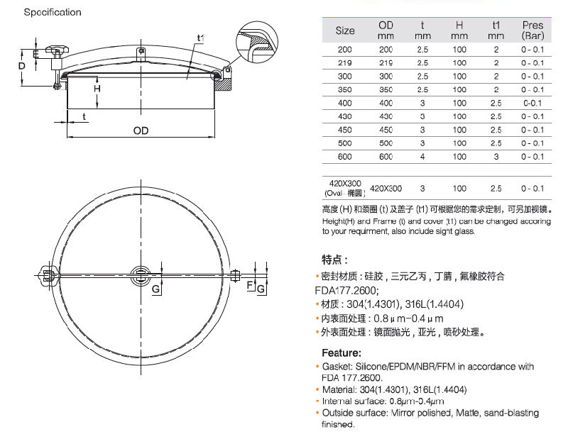 China food grade stainless steel round manhole cover