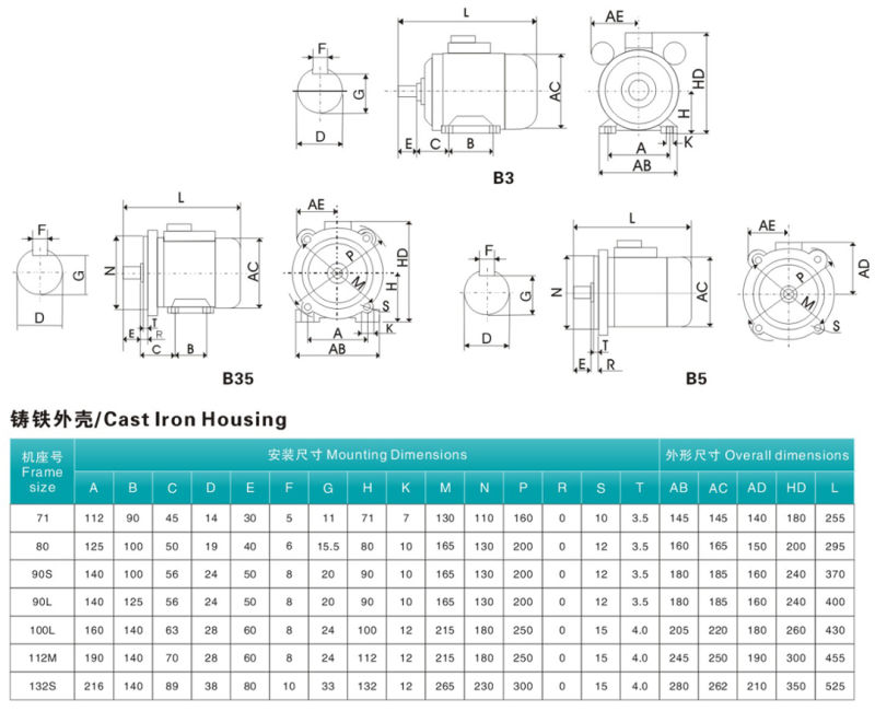 China 230v 1 2 7 5hp single phase capacitor start and run for 7 5 hp 220v single phase motor