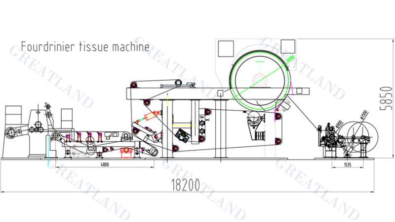 china fourdrinier toilet paper machine