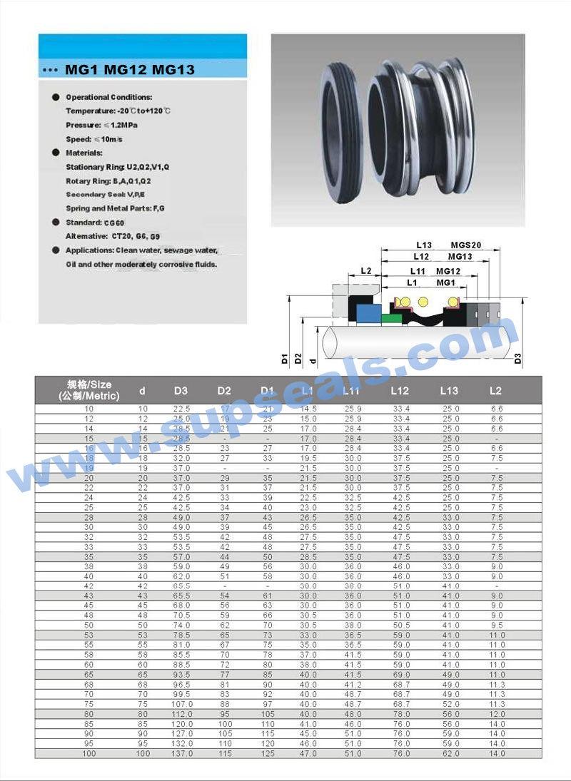 Mechanical Shaft Seal for Pump Mg1 Mg12 Mg13