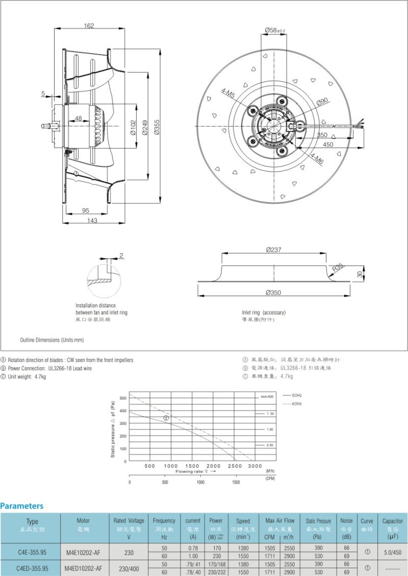355mm Backward Curved Centrifugal Fan