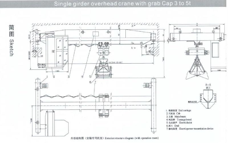 LZ Type 3-5t Singl Girder/Beam Grab Crane – LZ Type 3-5t Singl Girder/Beam Grab ...