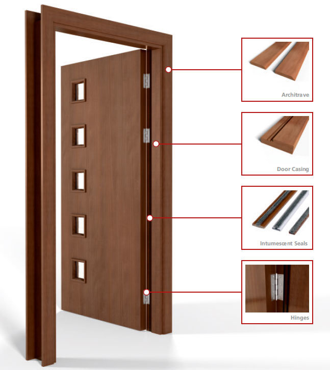 China Wooden Fire Door with UL Certified BS476 Standard - China ...