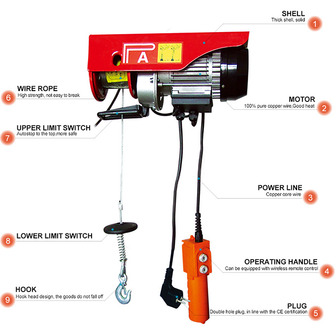 1 Ton Mini Monorail Traveling Electric Wire Rope Hoist china 1 ton mini monorail traveling electric wire rope hoist Budgit Hoist Wiring-Diagram at bakdesigns.co