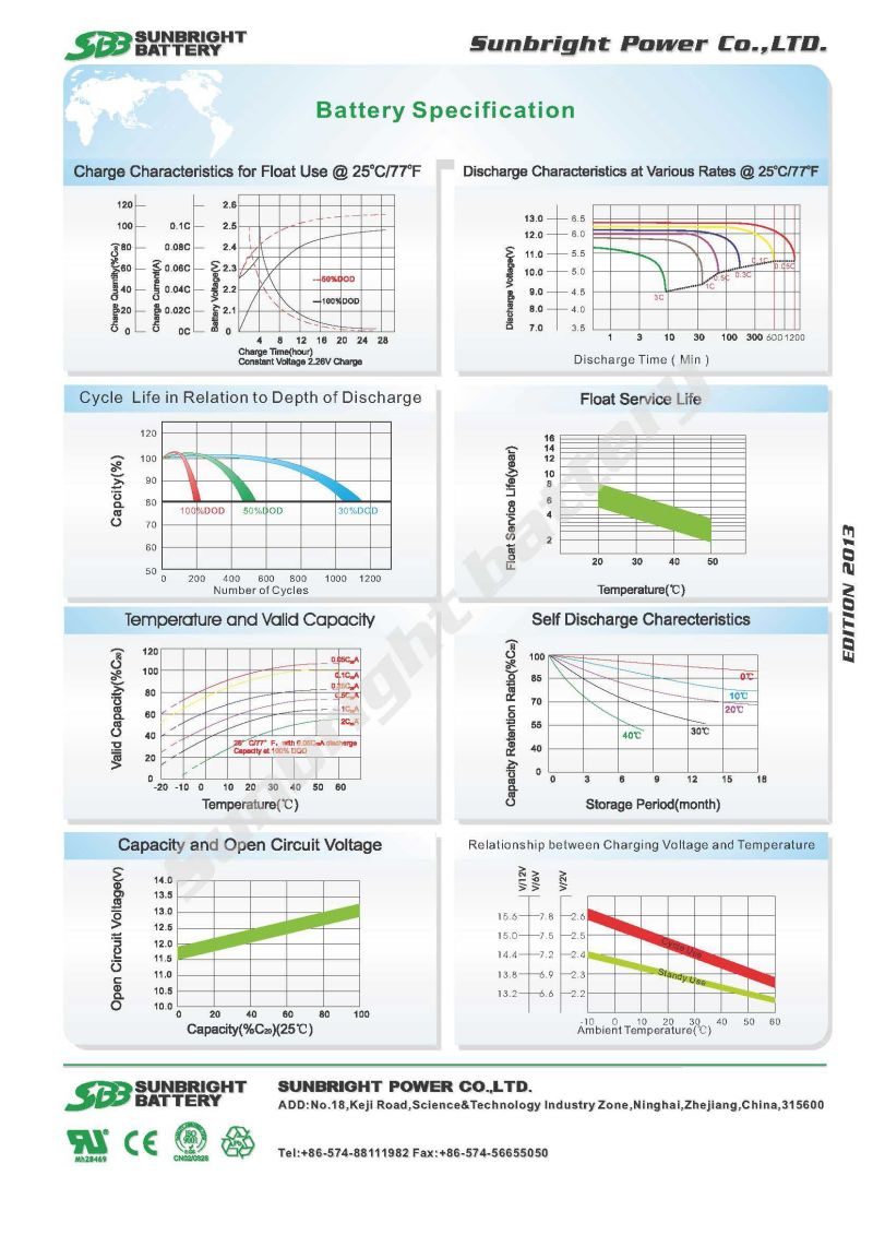 viento solar pv bater a 6 fm 7 12v7ah viento solar pv bater a 6 fm 7 12v7ah proporcionado por. Black Bedroom Furniture Sets. Home Design Ideas