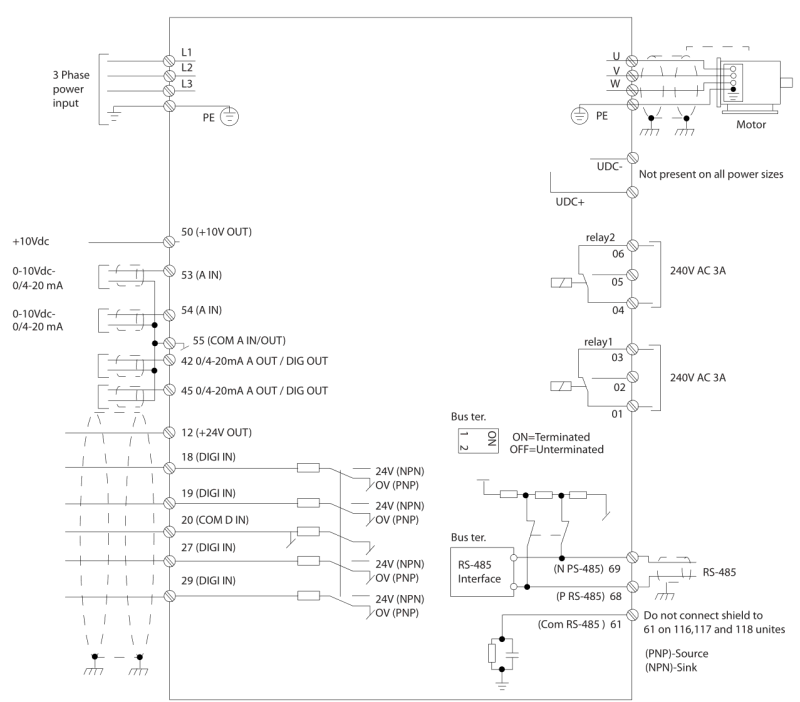 danfoss vlt hvac basic drive fc111 frequency inverter danfoss vlt hvac basic drive fc111 frequency inverter