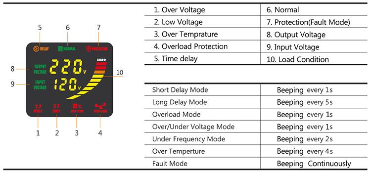 Voltage Stabilizer Wiring Diagram on distributor wiring, tachometer wiring, switch wiring, fuel pump wiring, air conditioner wiring, contactor wiring, gauge wiring,