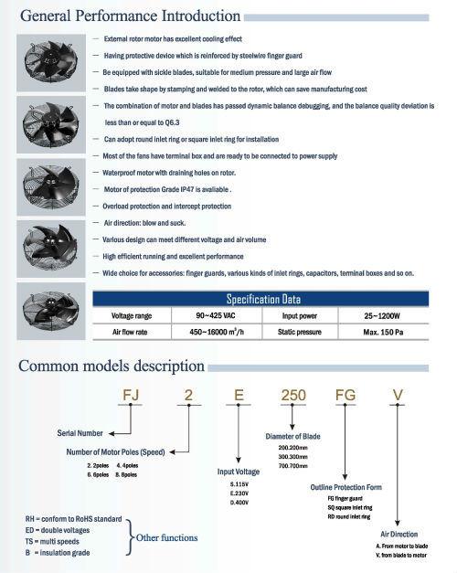 Condenser Unit Ventilation Cooling Fans (FJ4E-550)