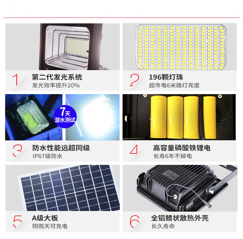 Solar Panel LED Flood Security Garden Light 196 LEDs Path Wall