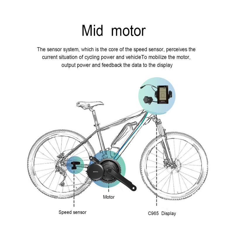 94 Bike Kits Mid Drive Bbs02 Mid Drive Electric Bike