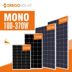 Wholesale Solar Panel, Wholesale Solar Panel Manufacturers