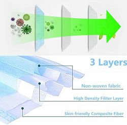 Wholesale 50 PCS Disposable Face Cover 3 Layers
