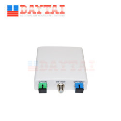 China TV Receiver, TV Receiver Manufacturers, Suppliers, Price