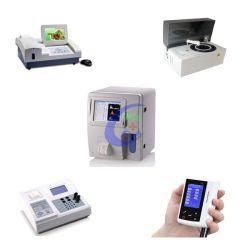 Wholesale Analysis Equipment, Wholesale Analysis Equipment