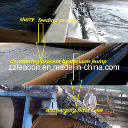 Good Quality Vacuum Belt Filter Press Machine