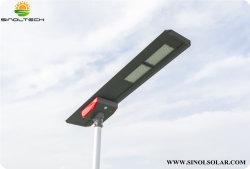 50W APP Control Inh Series Solar LED Street Lighting (INH-50W)