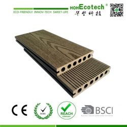 WPC Decking Board Price 2018