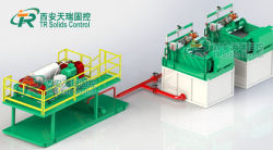 Water Based Management Drilling Mud System with 2 Screw Pumps