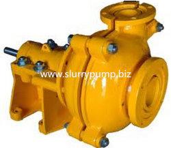 High Head Suction Horizontal Centrifugal Slurry Pump