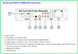 High Quality SD Card in Car CCTV Recorder with GPS Tracking WiFi 3G/4G Cms Live Monitoring