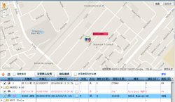 GPS Tracking Software for GPS Monitoring Solution