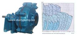 Mineral Process High Pressure Heavy Duty Centrifugal Slurry Pump
